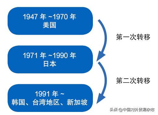 中国必须成为集成电路强国
